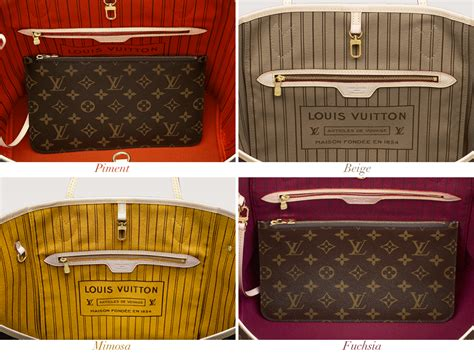 the ultimate bag guide the louis vuitton neverfull tote