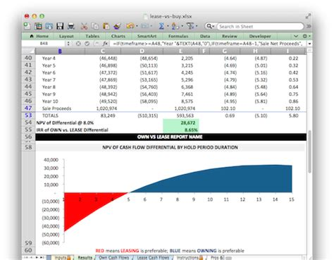 Real Estate Comparables Spreadsheet by Lease Analysis Lease Comps Leasematrix