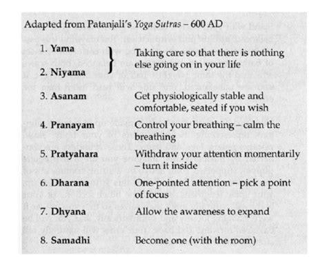 yoga sutras yoga sutras yoga love pinterest