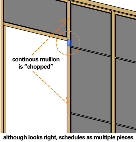 curtain wall mullion curtain wall mullions different unexpected behaviour