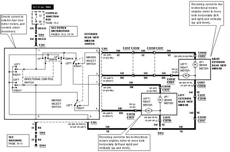 wiring diagram for 94 coach rv coachmen rv owners