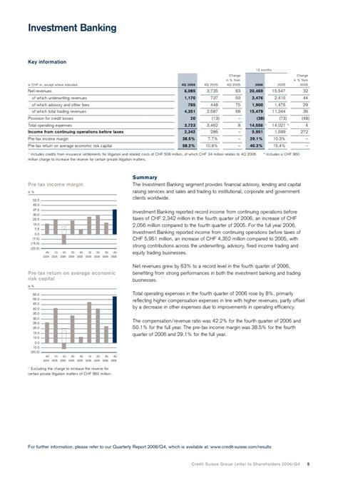 Credit Suisse Credit Letter credit suisse letter to shareholders q4 2006
