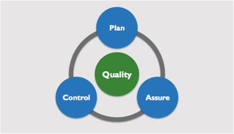 design quality management project management page 2 value generation partners vblog