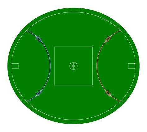 australian rules football playing field wikipedia