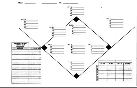 baseball position template sle line up sheet xls images frompo