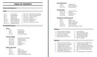 common core 8th grade math reference sheet 8th grade