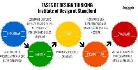 design thinking etapas 191 qu 233 es design thinking y qu 233 te puede aportar como