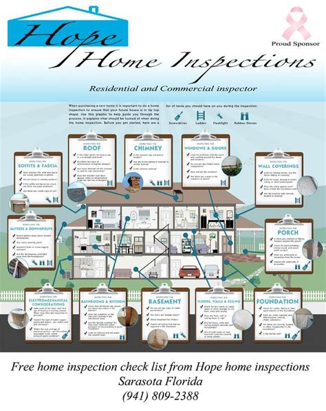 inspections when buying a house 28 buying a house home inspection 1000 images about home buying checklist on