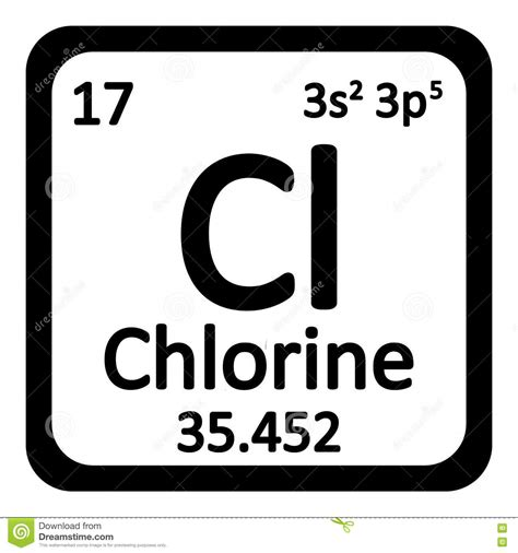 Cl Element Periodic Table by Chlorine Element Periodic Table Www Pixshark