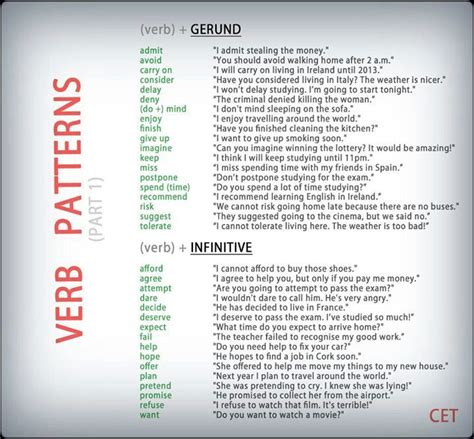 verb patterns english test 81 best gerund and infinitive images on pinterest