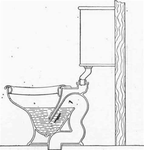 Water Closet Type by Water Closets Part 3