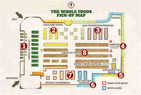 whole foods floor plan whole foods market floor plan thefloors co