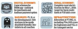 Daily Mail Finance Section by How India S Budget Targets Each Section Of Society Daily