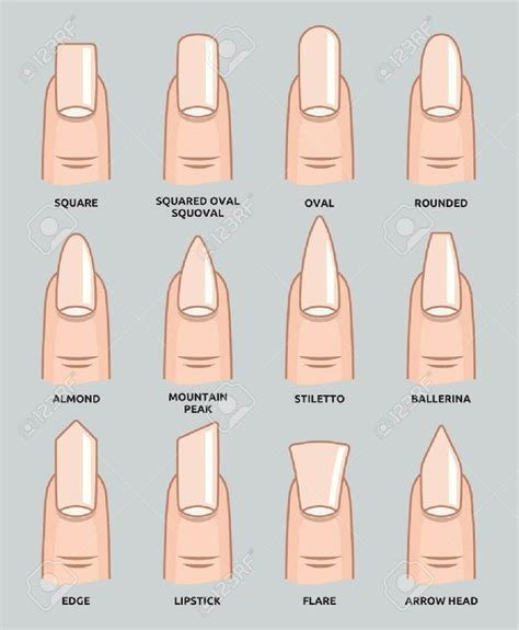 Your Nail Type by 12 Nail Shapes That Are Worth Trying Healthyfithouse