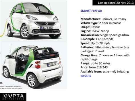 car specification a comparison of performance and specification of electric