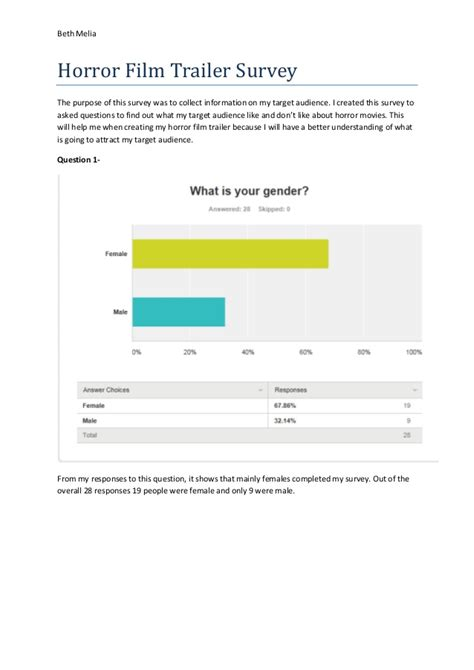 horror film questionnaire media horror film trailer survey report
