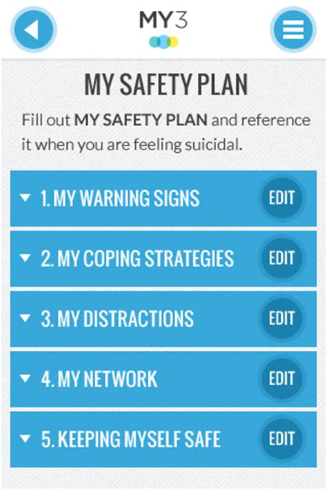safety plan suicidal ideation template zulu app related keywords zulu app keywords