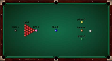 How To Set Up A Pool Table by 301 Moved Permanently