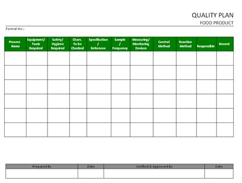 manufacturing process controlst plan template with statistical