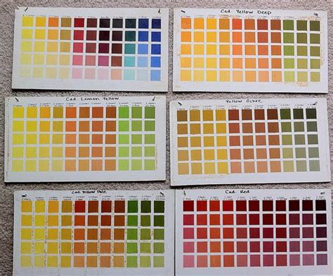 how i learned about color mixing lundman medium