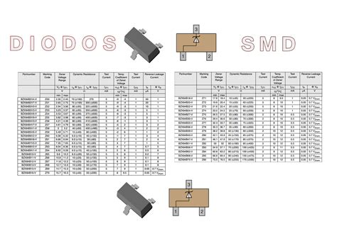 resistor smd tabela resistor smd tabela 28 images borges corporation identificando resistores smd eletroinfo