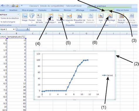 comment tracer un diagramme sur excel tracer un graphique avec excel