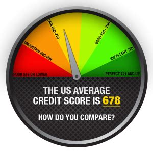 credit score of 590 can i buy a house auto loans tips and tricks from gargalaxies com