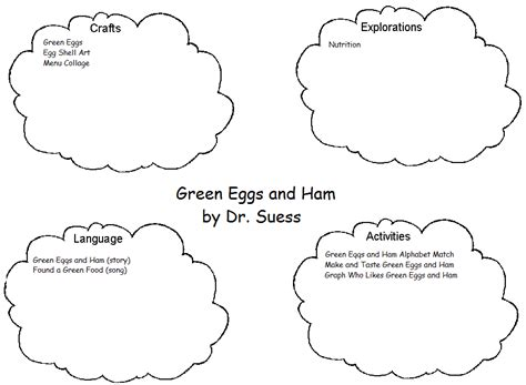 green eggs and ham template acp adventures in literature 4