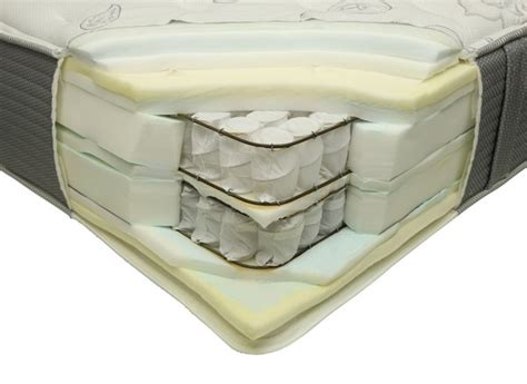 select comfort reviews consumer reports restonic comfortcare select hton mattress consumer