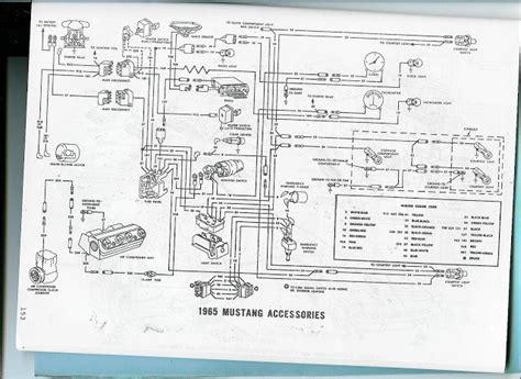 care  feeding  ponies  mustang wiring diagrams