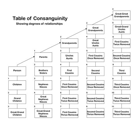 kinship pattern definition incest wikipedia
