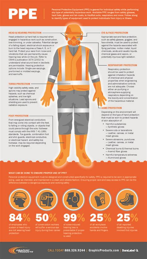 79 best images about safety and ppe on