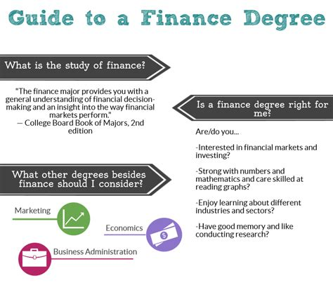 Degree After Mba Finance by Harvard Business School Small Business Degree