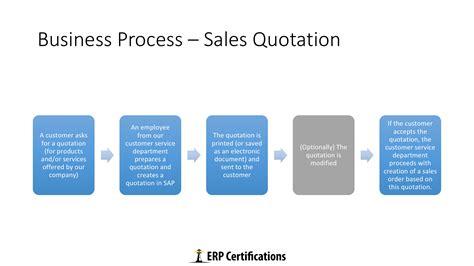 business sle sales quotation free sap sd