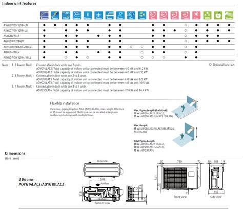 Ac Fujitsu 1 2 Pk fujitsu air conditioning aoyg18lac2 multi split inverter