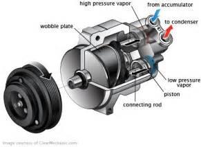 17 best ideas about ac compressor on pinterest | auto