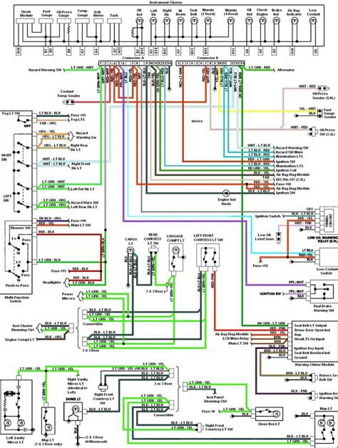 ford mustang wiring diagram  ford mustang ford