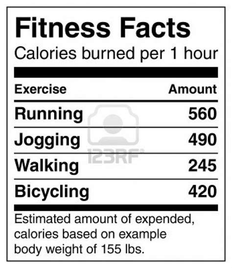 How Many Calories Do You Burn At A Standing Desk by 17 Best Ideas About Calorie Calculator On