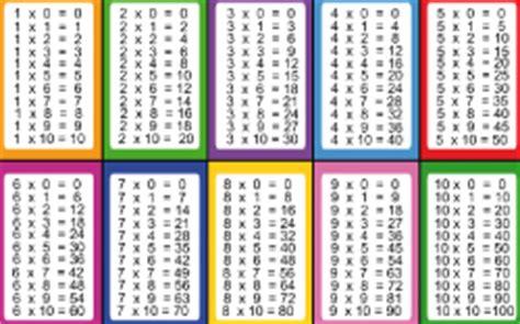 tavola delle tabelline fino 10 didattica da colorare