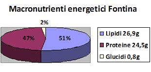 inran tabelle composizione alimenti tabelle di composizione degli alimenti inran epub