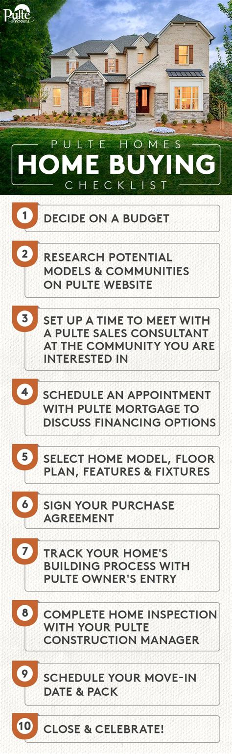 1000 ideas about home buying process on home