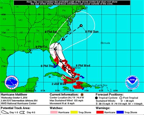 us weather map hurricane weather forecasters can t manipulate hurricane warnings
