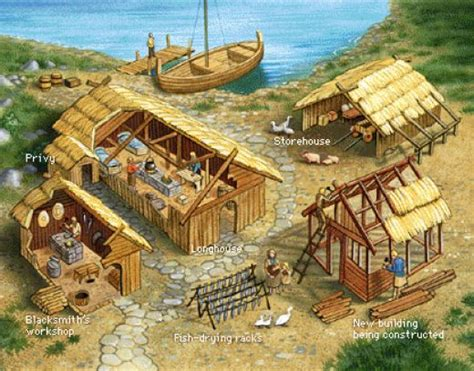 Medieval House Plans by Daily Viking Life 171 Vikings
