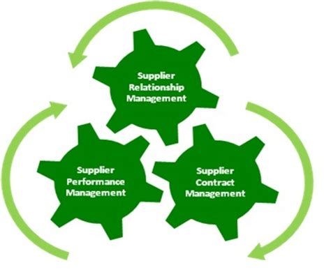 Supplier Karin Top By Pramudita 1 lloyds banking uk s largest retail bank study state of flux