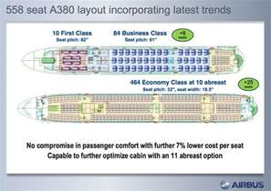Airbus A380 Floor Plan by Airbus Debuts A380plus With Winglet Extensions More Seats