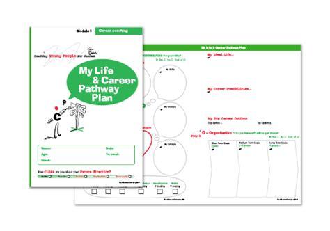 career pathway planning worksheet career coaching module1 cypfs