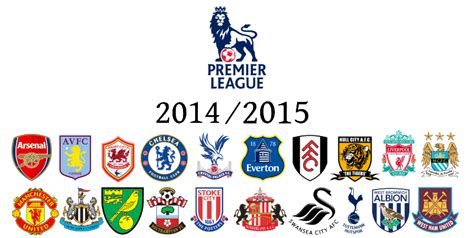 2014 2015 barclays premier league teams 2014 2015 barclays premier league teams