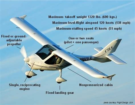 light sport aircraft license get my sport pilot s license you want to do what