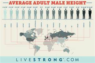 average height average height of indian men and why it matters to women