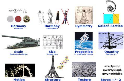 pattern theory architecture theory laia karelia